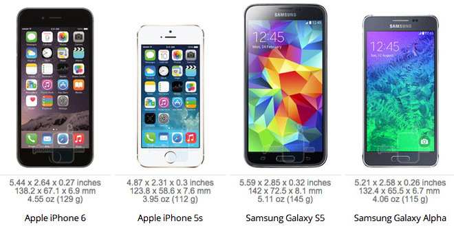 danh-gia-iphone-6-voi-smartphone-android-khac-6